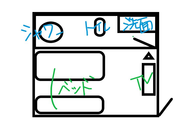 麗江のおすすめ宿の部屋の様子(絵)