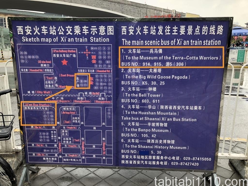 西安駅から兵馬俑までの案内図