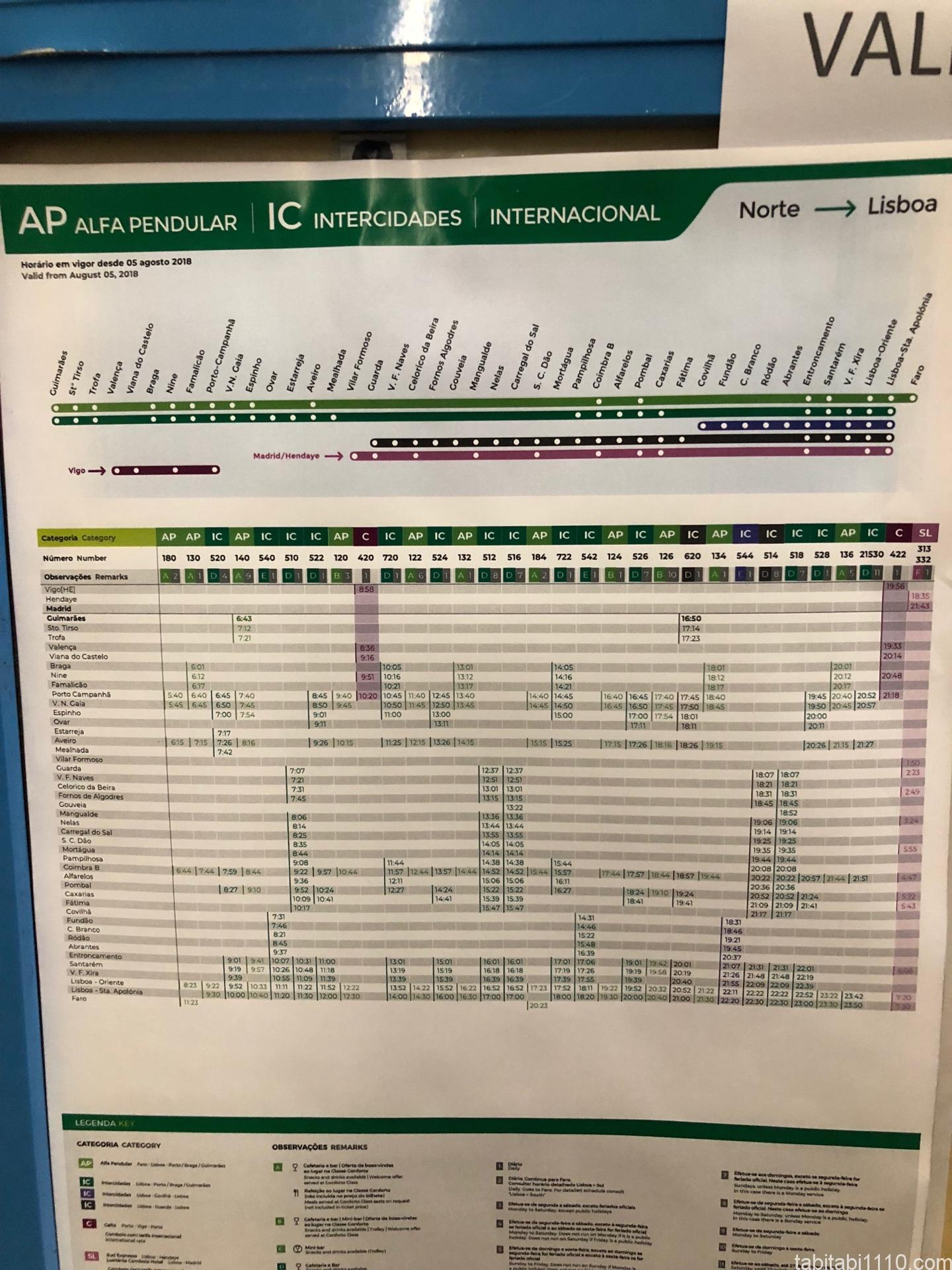 アヴェイロからリスボン|時刻表