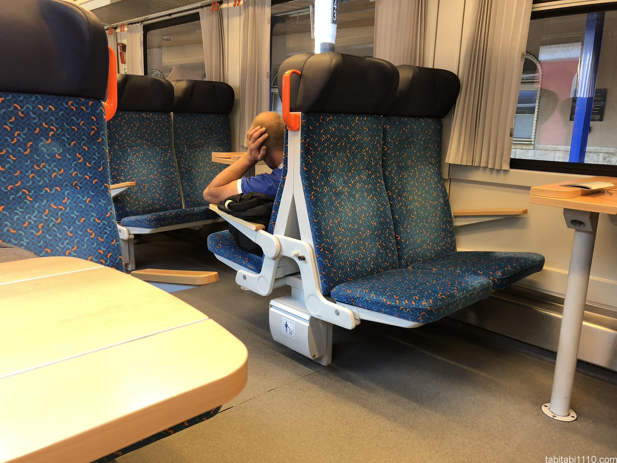 ブラチスラバからブダペスト|電車内