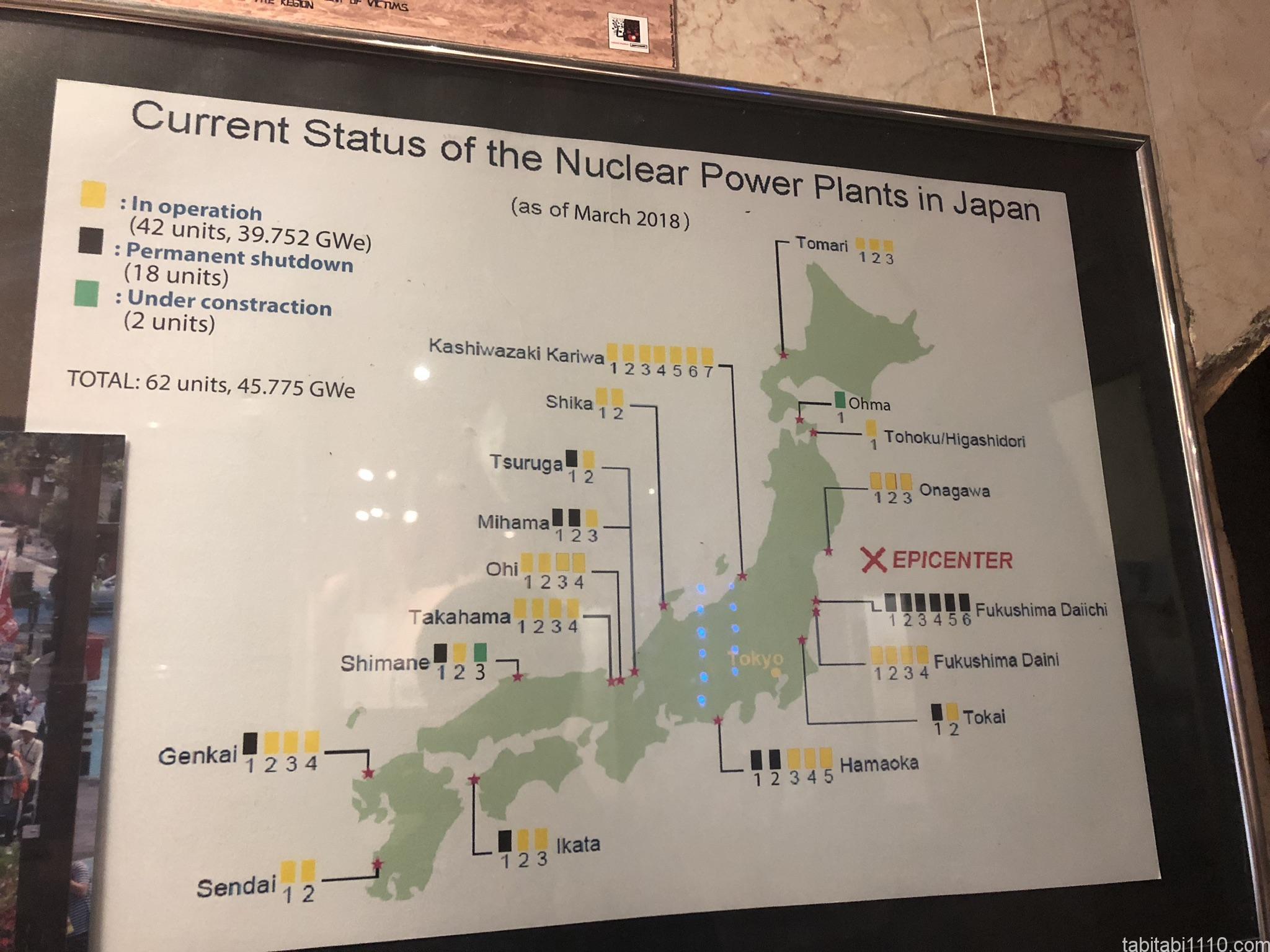 チェルノブイリ原発博物館|日本の原発