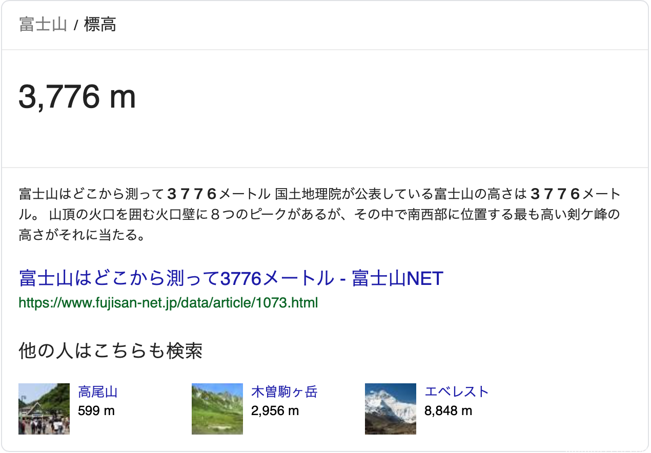 富士山 標高