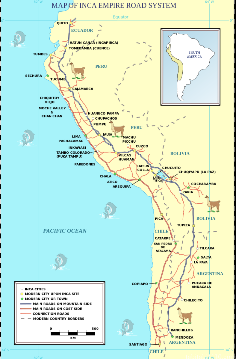 インカの道路網